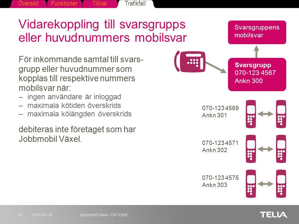 Vidarekoppling till svarsgrupps eller huvudnummers mobilsvar