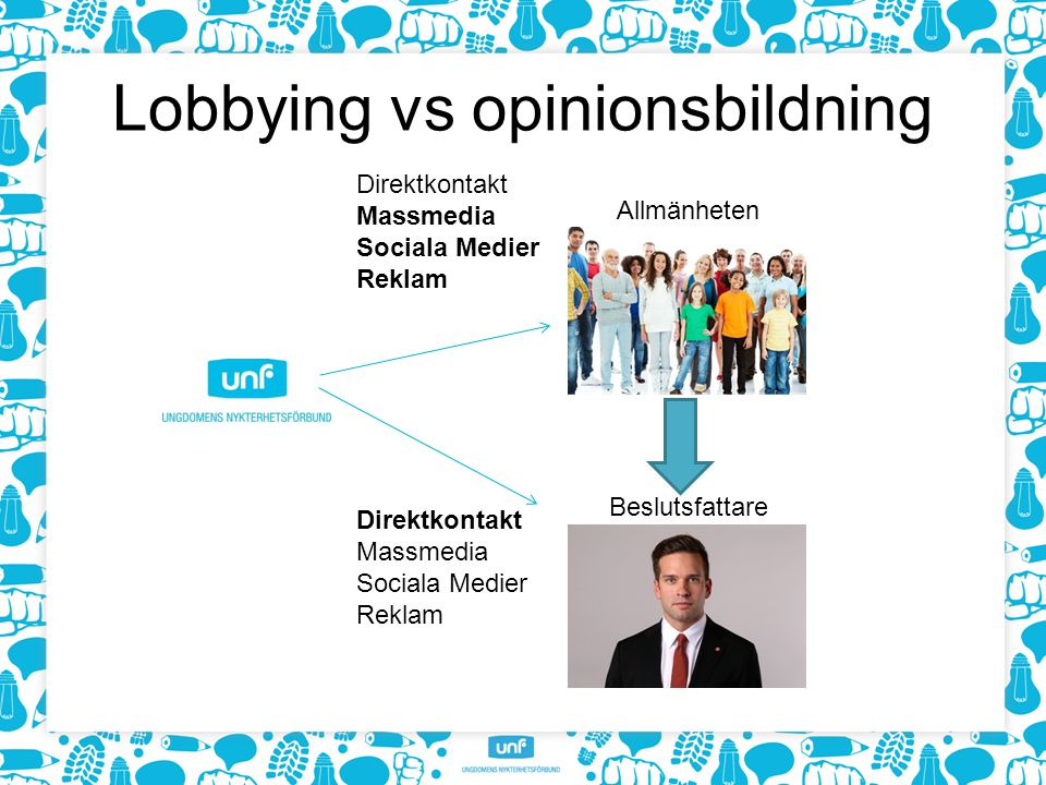 Lobbying vs opinionsbildning