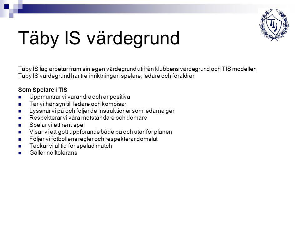 Täby IS värdegrund Täby IS lag arbetar fram sin egen värdegrund utifrån klubbens värdegrund och TIS modellen.