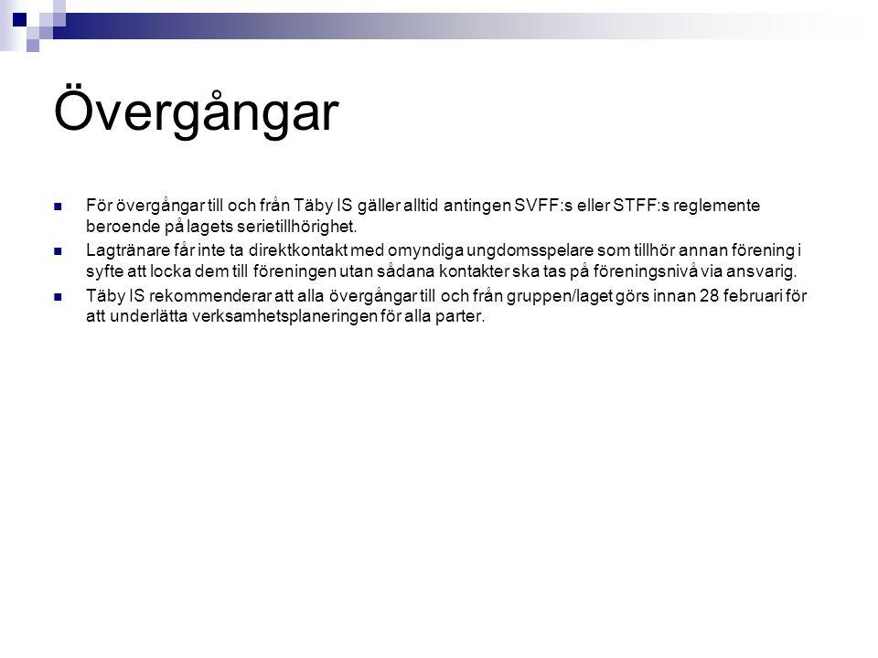 Övergångar För övergångar till och från Täby IS gäller alltid antingen SVFF:s eller STFF:s reglemente beroende på lagets serietillhörighet.