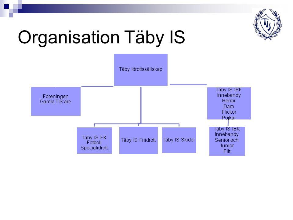 Organisation Täby IS Täby Idrottssällskap Föreningen Gamla TIS:are