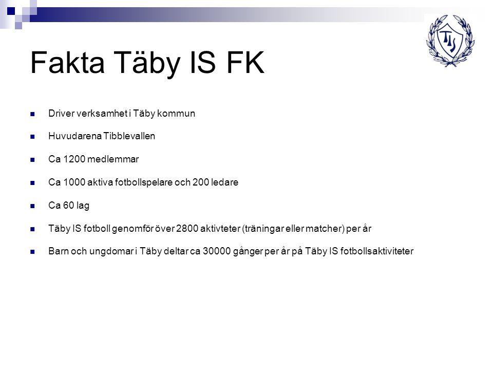 Fakta Täby IS FK Driver verksamhet i Täby kommun