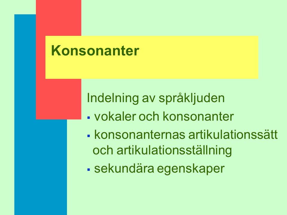 Konsonanter Indelning av språkljuden vokaler och konsonanter