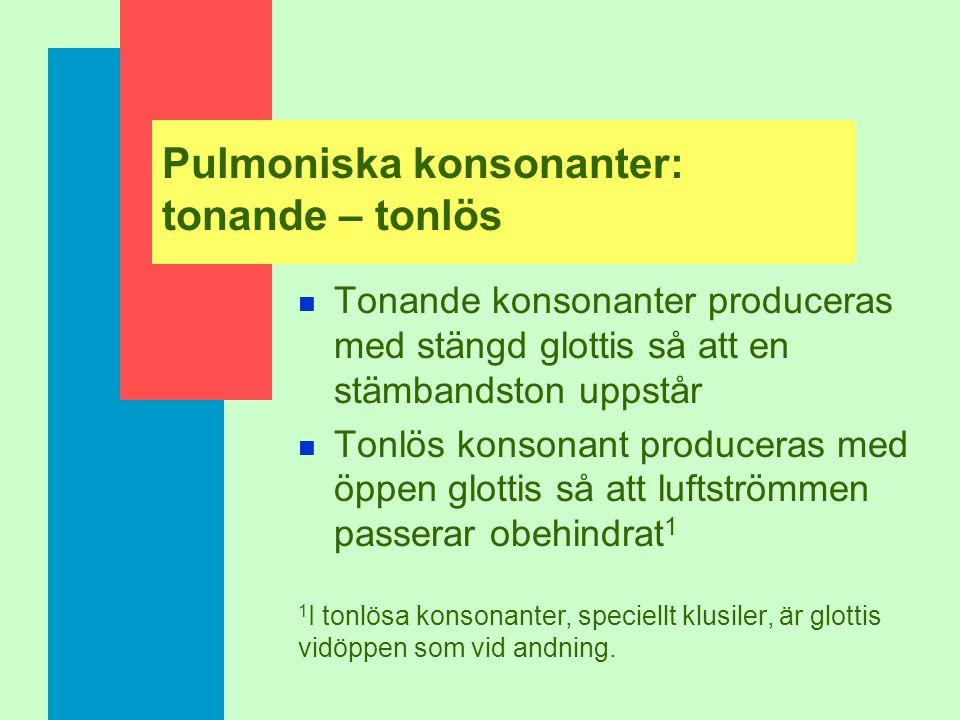 Pulmoniska konsonanter: tonande – tonlös