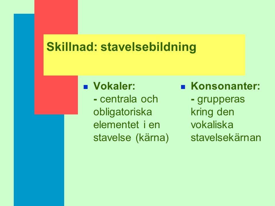 Skillnad: stavelsebildning