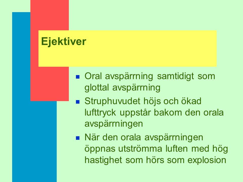 Ejektiver Oral avspärrning samtidigt som glottal avspärrning