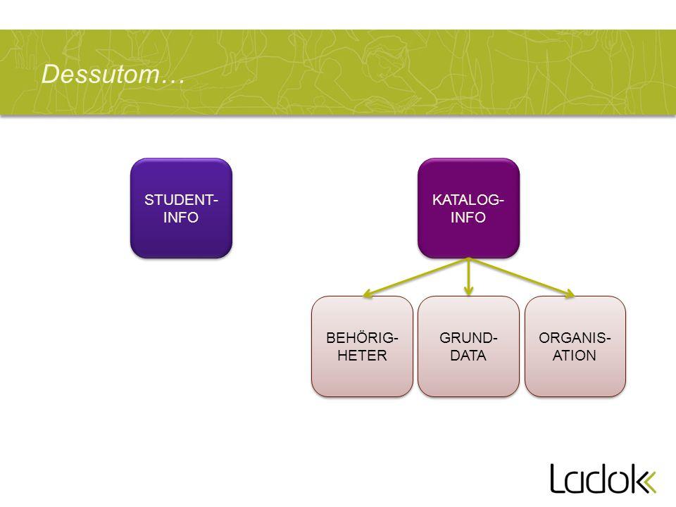 Dessutom… STUDENT- INFO KATALOG- INFO BEHÖRIG-HETER GRUND-DATA