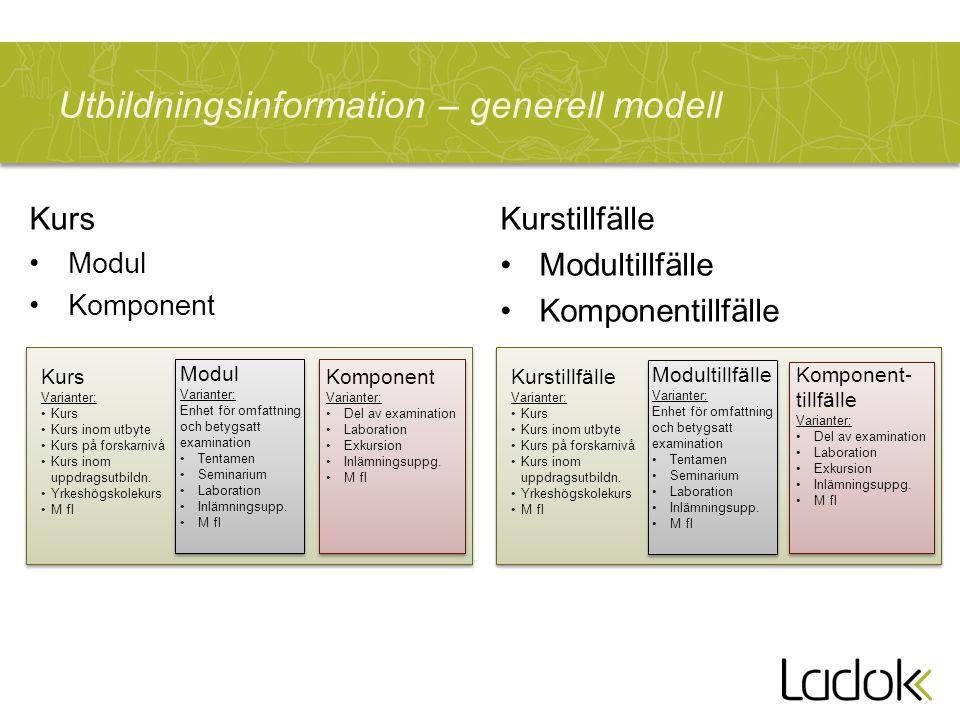 Utbildningsinformation – generell modell
