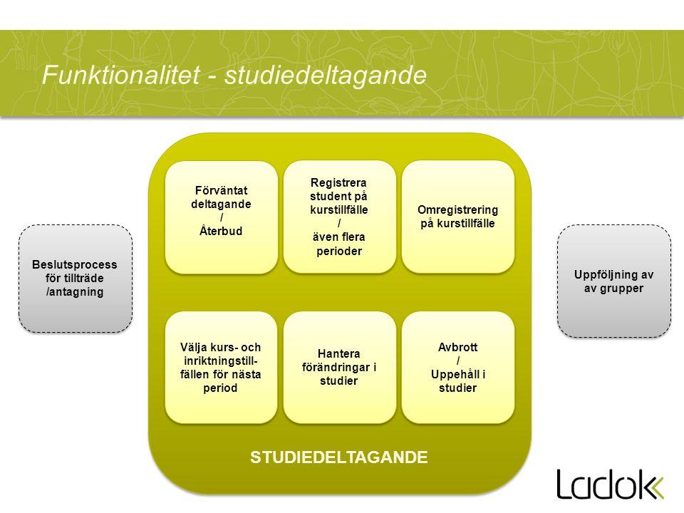 Funktionalitet - studiedeltagande