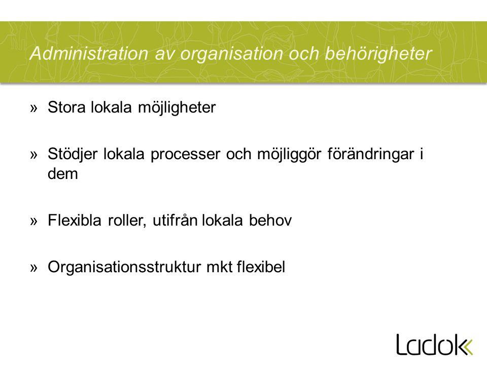 Administration av organisation och behörigheter