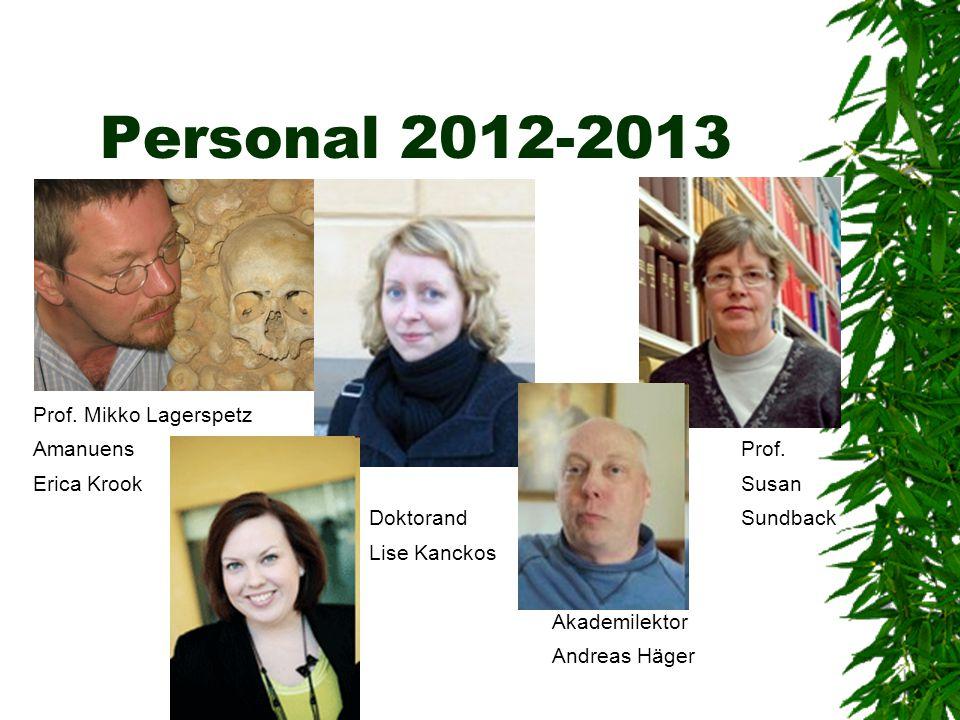 Personal 2012-2013 Prof. Mikko Lagerspetz Amanuens Prof.