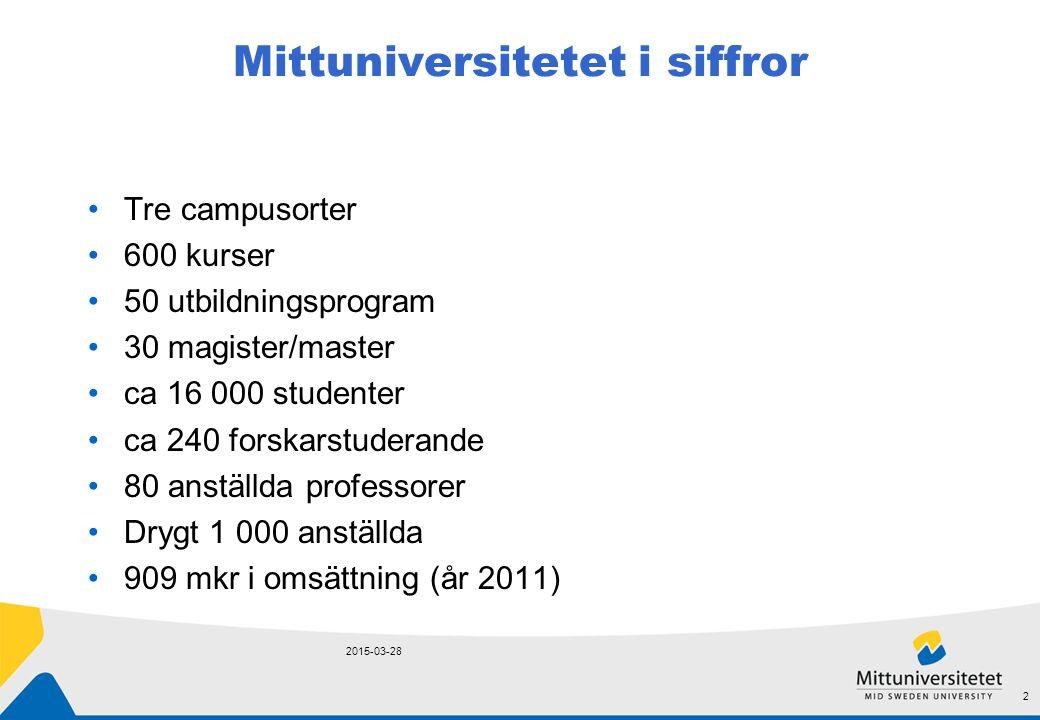 Mittuniversitetet i siffror