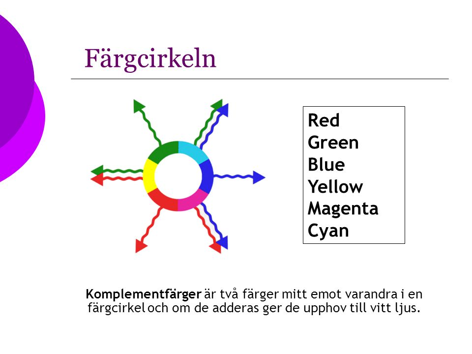 Färgcirkeln Red Green Blue Yellow Magenta Cyan