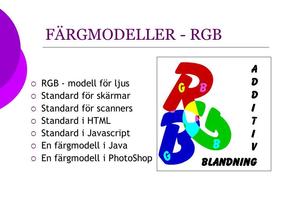 FÄRGMODELLER - RGB RGB - modell för ljus Standard för skärmar