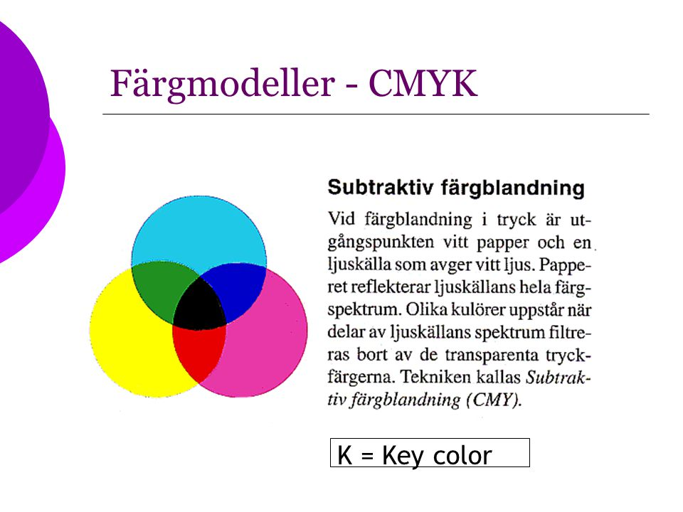 Färgmodeller - CMYK K = Key color