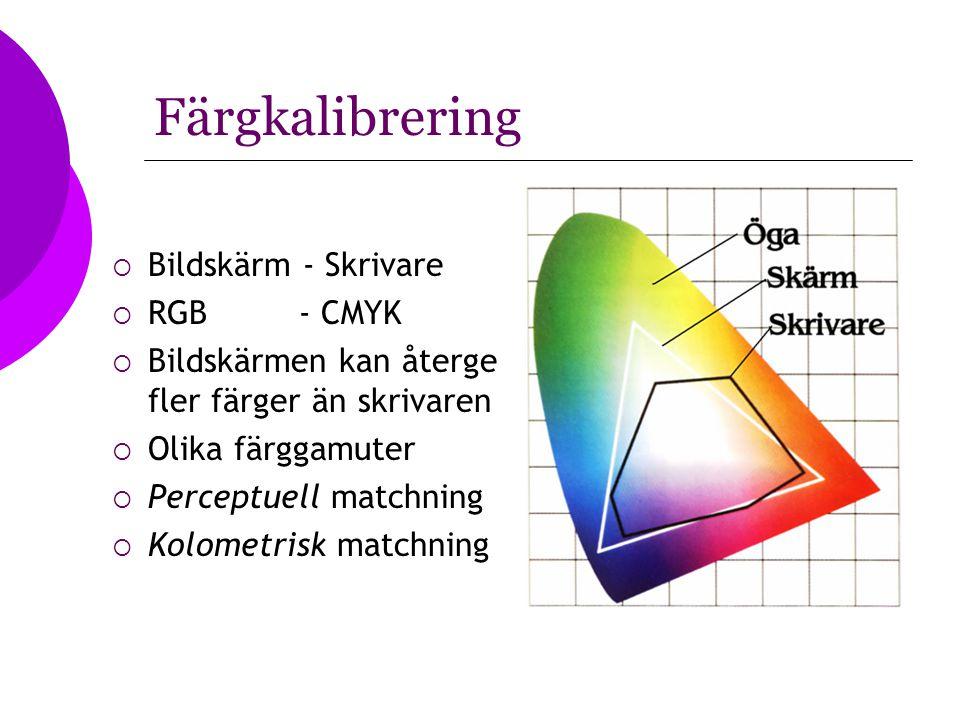 Färgkalibrering Bildskärm - Skrivare RGB - CMYK