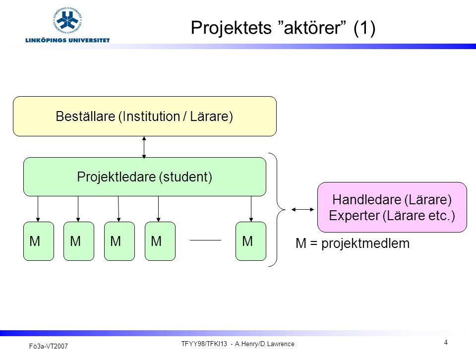 Projektets aktörer (1)