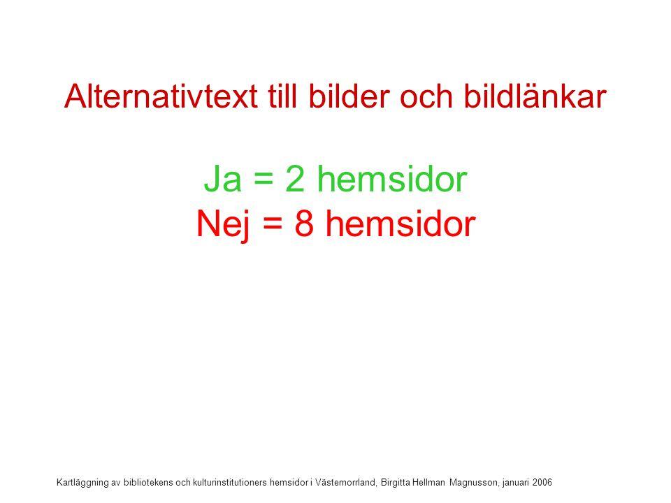 Alternativtext till bilder och bildlänkar Ja = 2 hemsidor Nej = 8 hemsidor