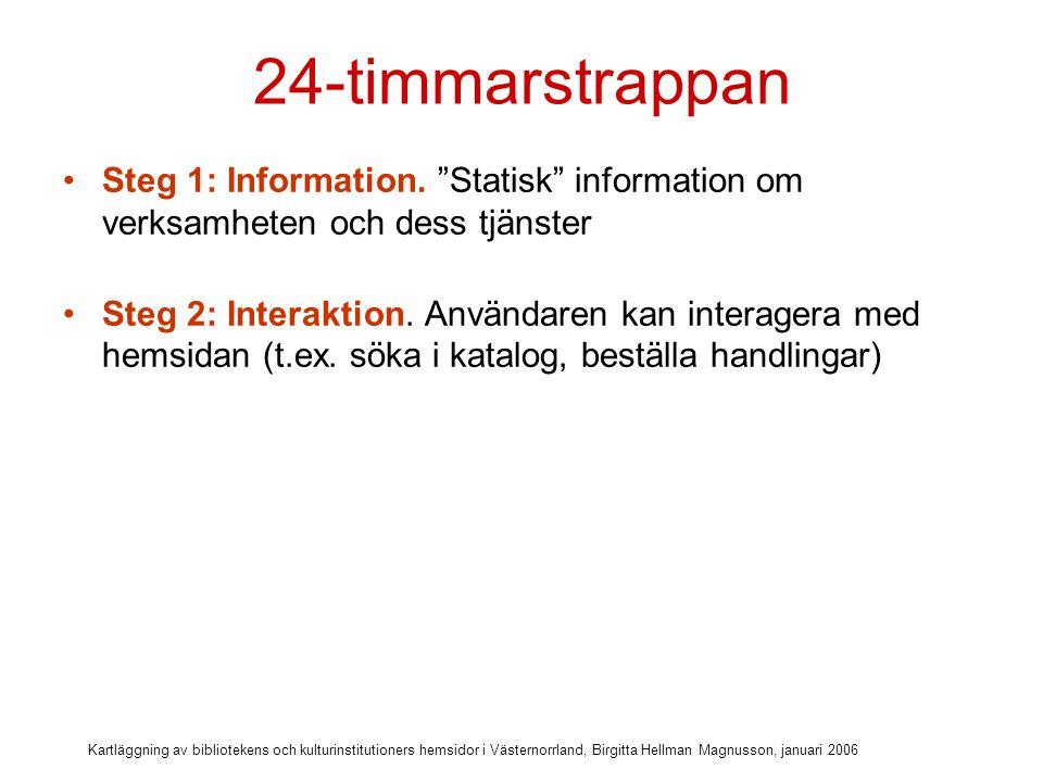 24-timmarstrappan Steg 1: Information. Statisk information om verksamheten och dess tjänster.