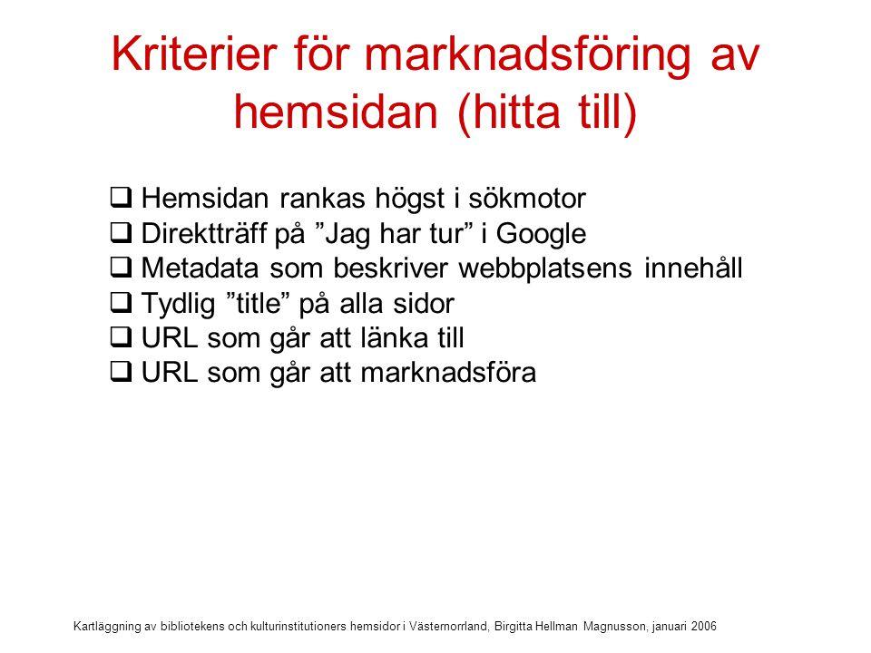 Kriterier för marknadsföring av hemsidan (hitta till)