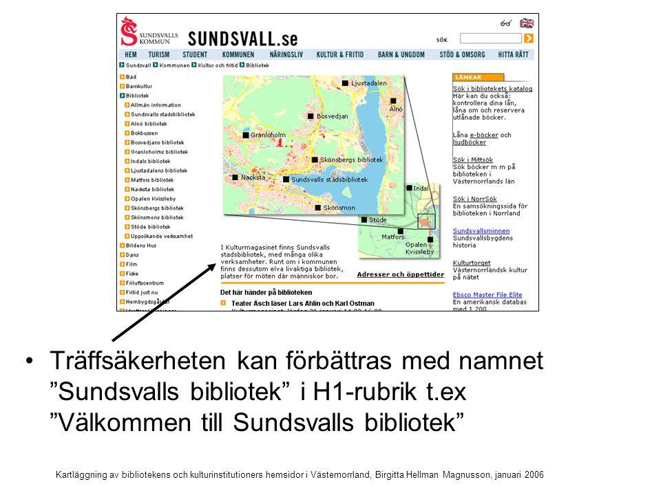 Träffsäkerheten kan förbättras med namnet Sundsvalls bibliotek i H1-rubrik t.ex Välkommen till Sundsvalls bibliotek