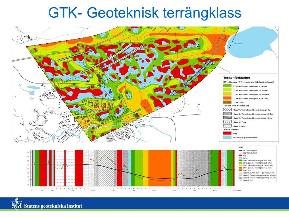 GTK- Geoteknisk terrängklass