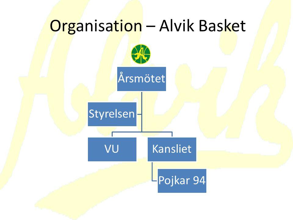 Organisation – Alvik Basket