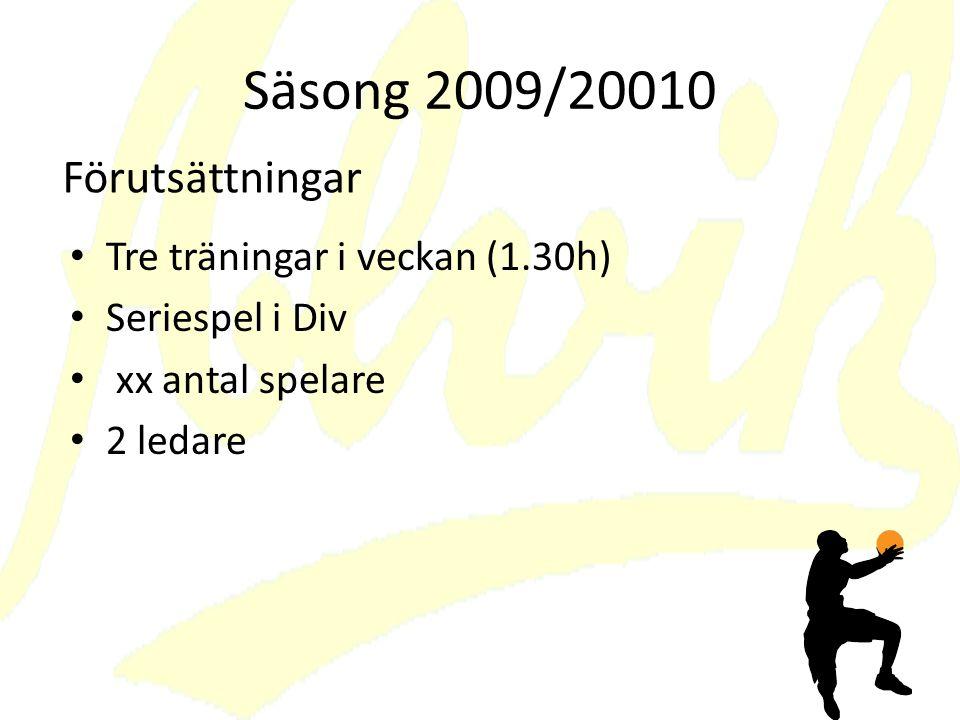 Säsong 2009/20010 Förutsättningar Tre träningar i veckan (1.30h)