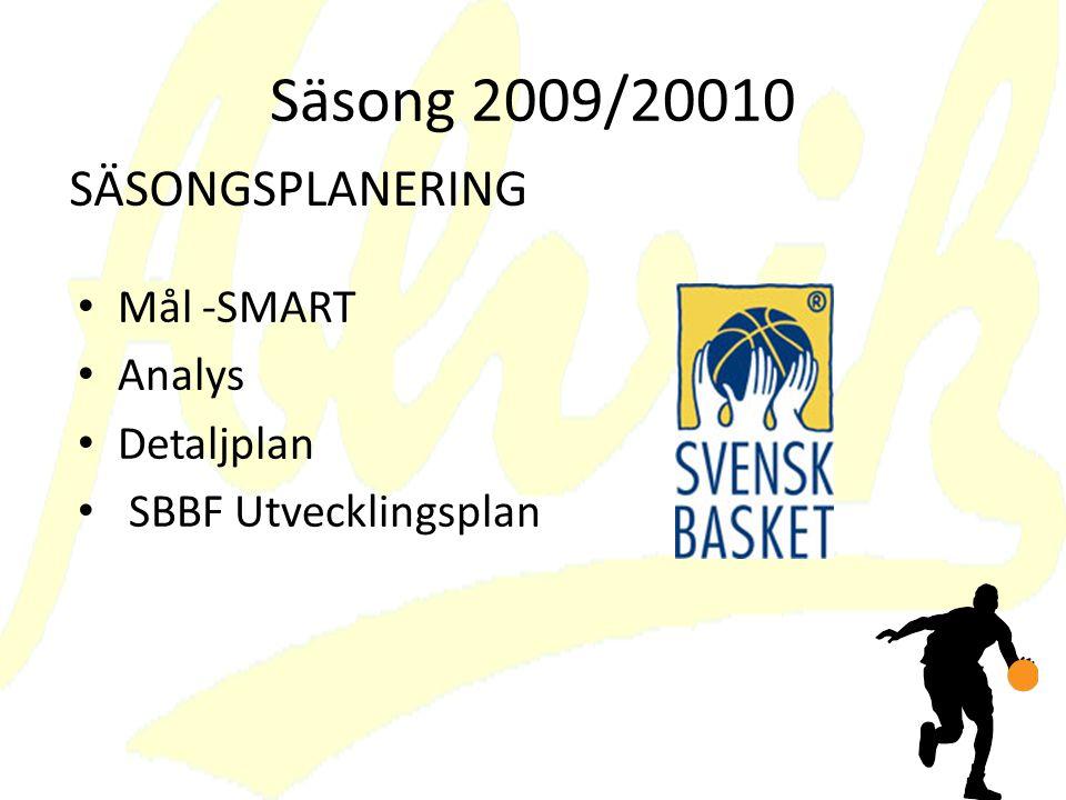 Säsong 2009/20010 Säsongsplanering Mål -SMART Analys Detaljplan