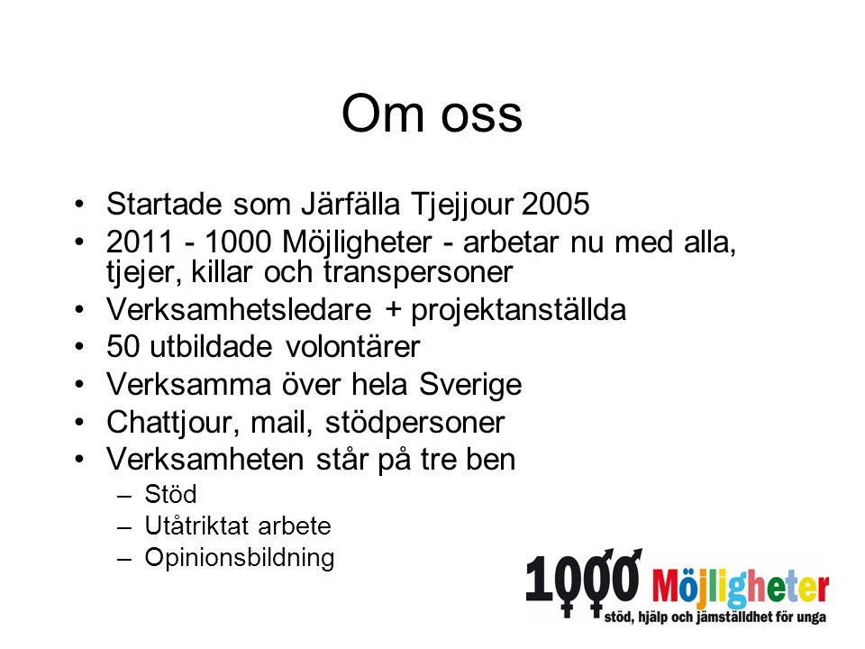 Om oss Startade som Järfälla Tjejjour 2005