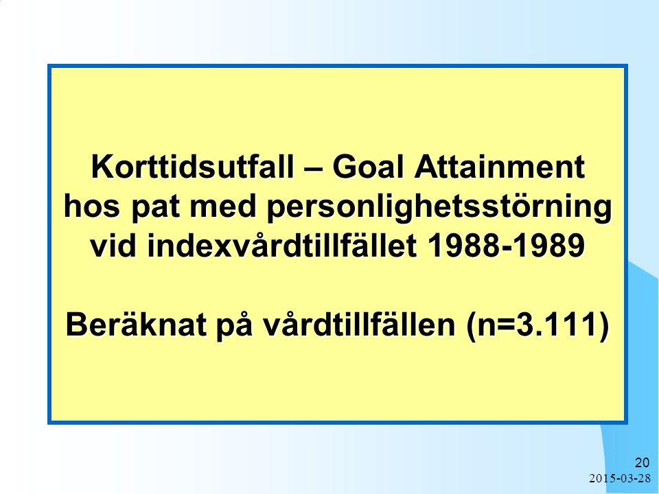 Korttidsutfall – Goal Attainment hos pat med personlighetsstörning vid indexvårdtillfället 1988-1989 Beräknat på vårdtillfällen (n=3.111)