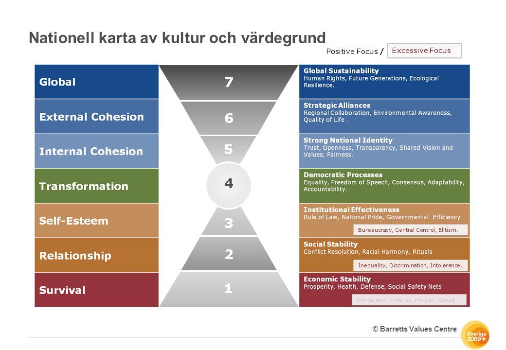 Nationell karta av kultur och värdegrund