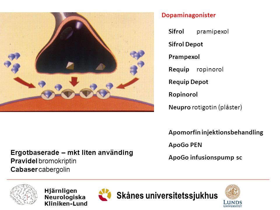 Dopaminagonister Sifrol pramipexol. Sifrol Depot. Prampexol. Requip ropinorol. Requip Depot. Ropinorol.