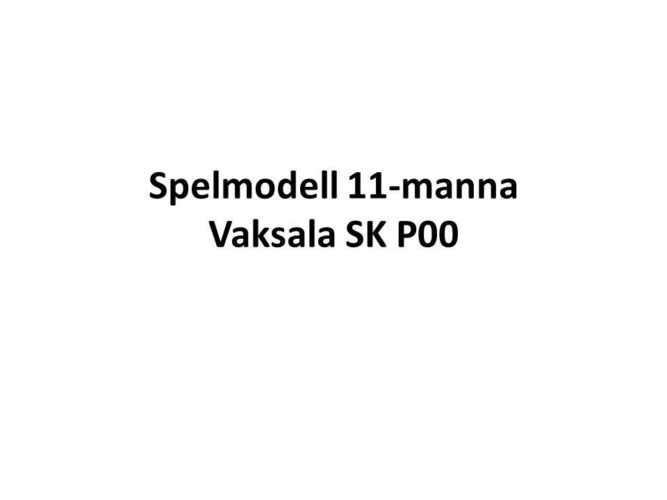 Spelmodell 11-manna Vaksala SK P00