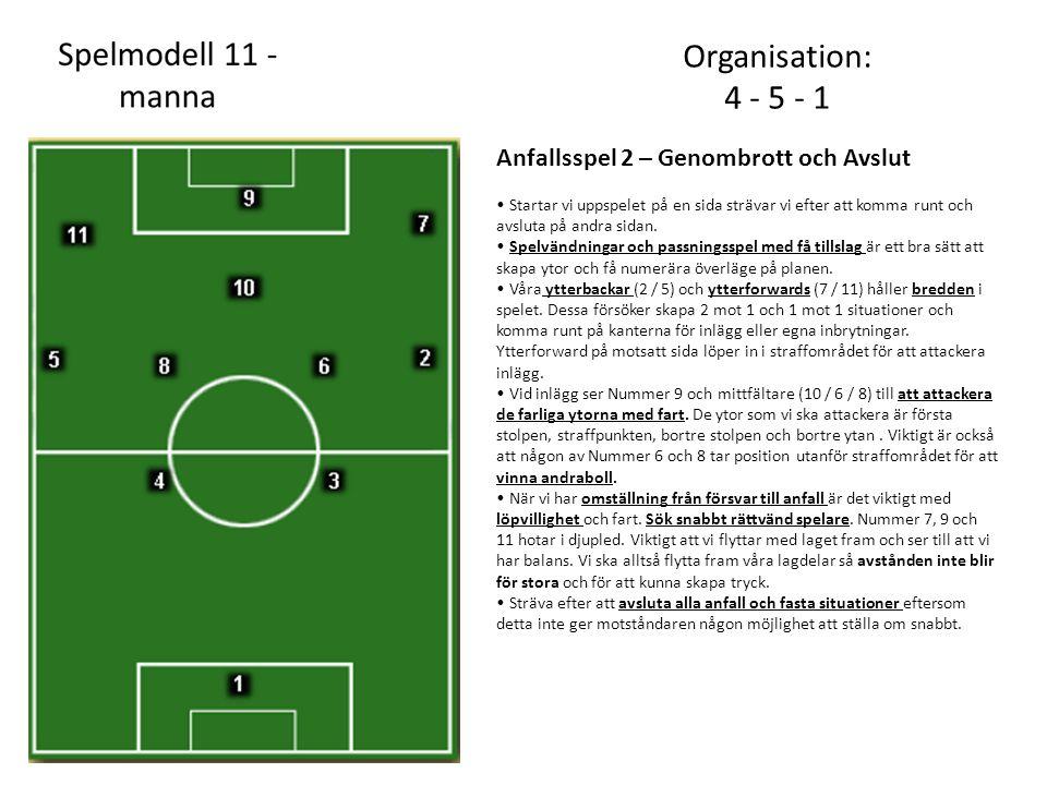 Organisation: 4 - 5 - 1 Anfallsspel 2 – Genombrott och Avslut