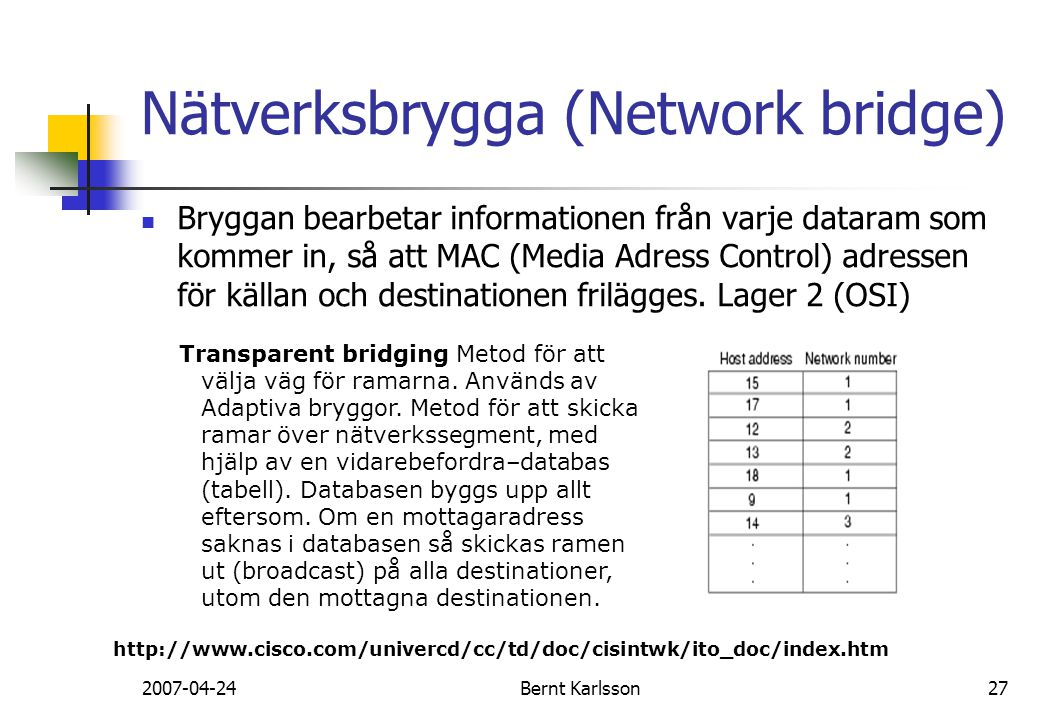 Nätverksbrygga (Network bridge)