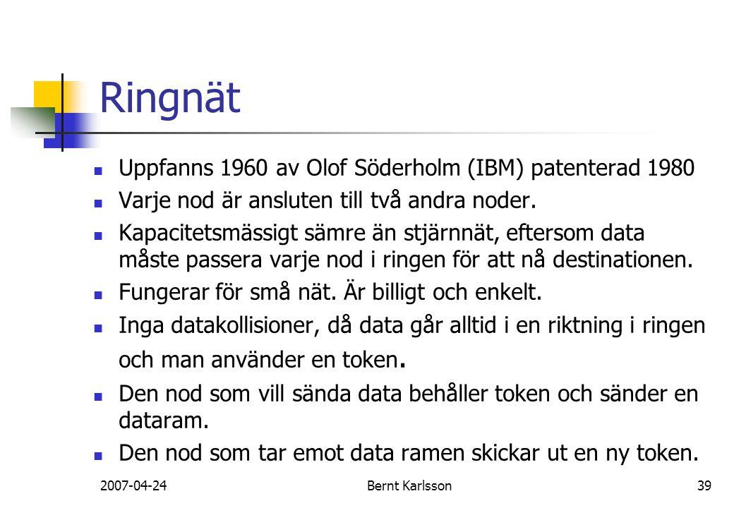Ringnät Uppfanns 1960 av Olof Söderholm (IBM) patenterad 1980