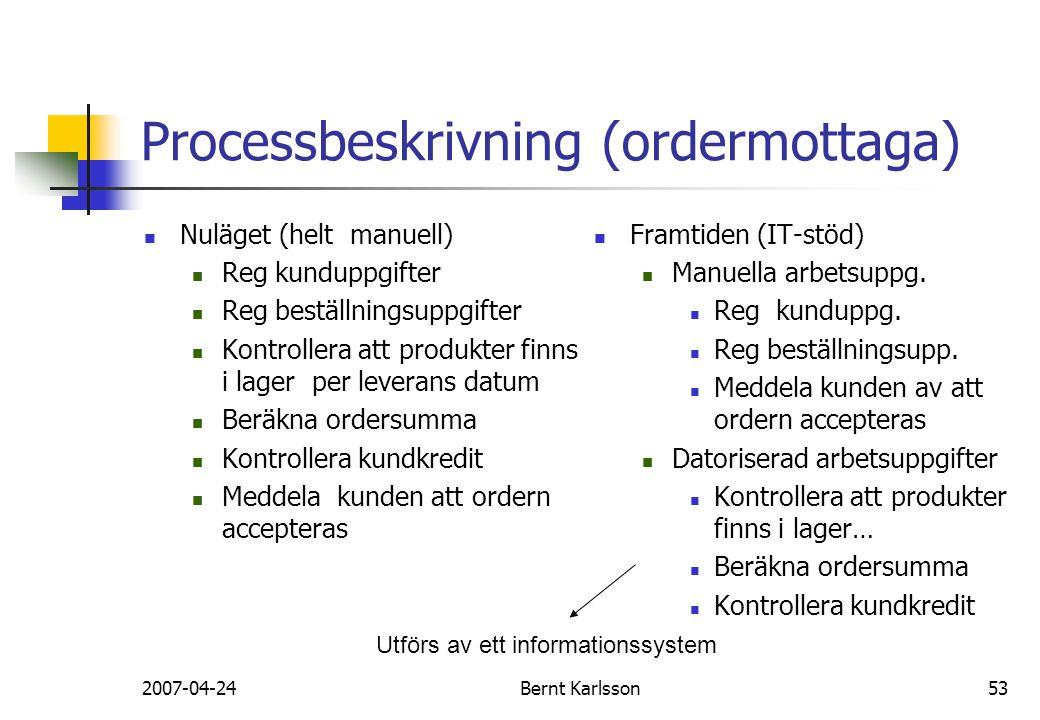 Processbeskrivning (ordermottaga)