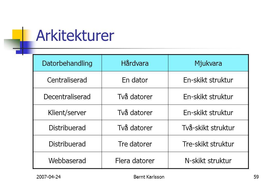 Arkitekturer Datorbehandling Hårdvara Mjukvara Centraliserad En dator