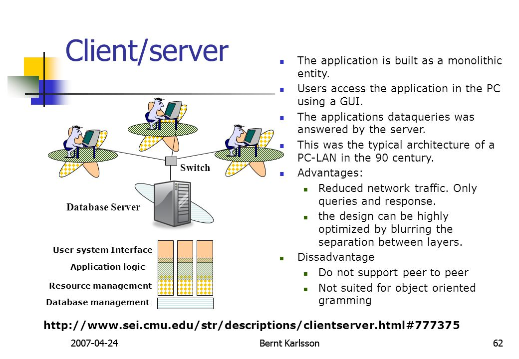 Client/server The application is built as a monolithic entity.
