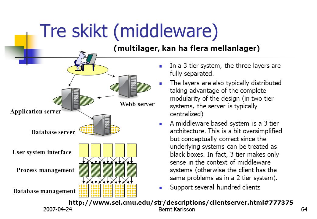 Tre skikt (middleware)