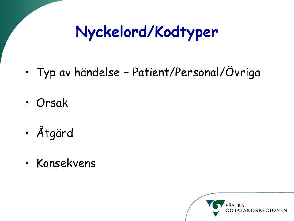 Nyckelord/Kodtyper Typ av händelse – Patient/Personal/Övriga Orsak