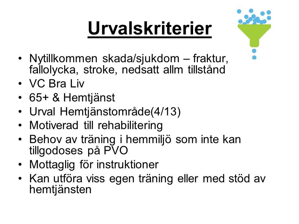 Urvalskriterier Nytillkommen skada/sjukdom – fraktur, fallolycka, stroke, nedsatt allm tillstånd. VC Bra Liv.