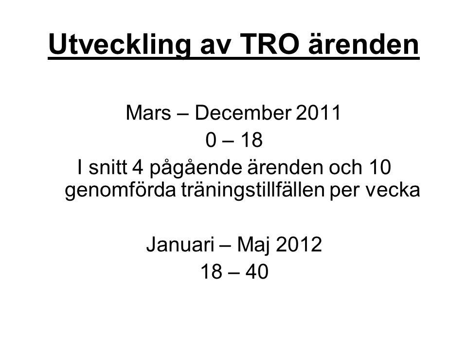 Utveckling av TRO ärenden