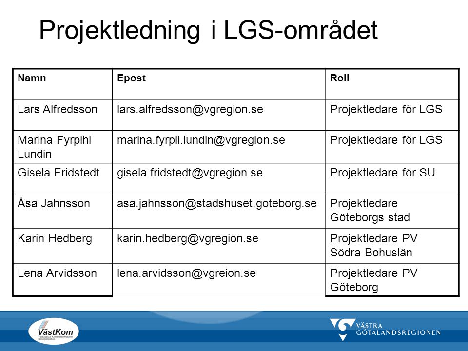 Projektledning i LGS-området