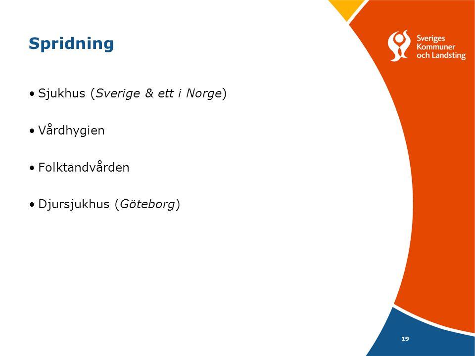 Spridning Sjukhus (Sverige & ett i Norge) Vårdhygien Folktandvården