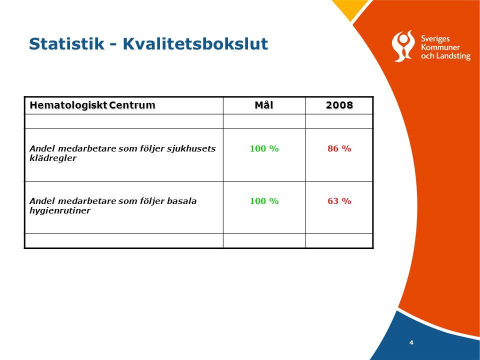 Statistik - Kvalitetsbokslut
