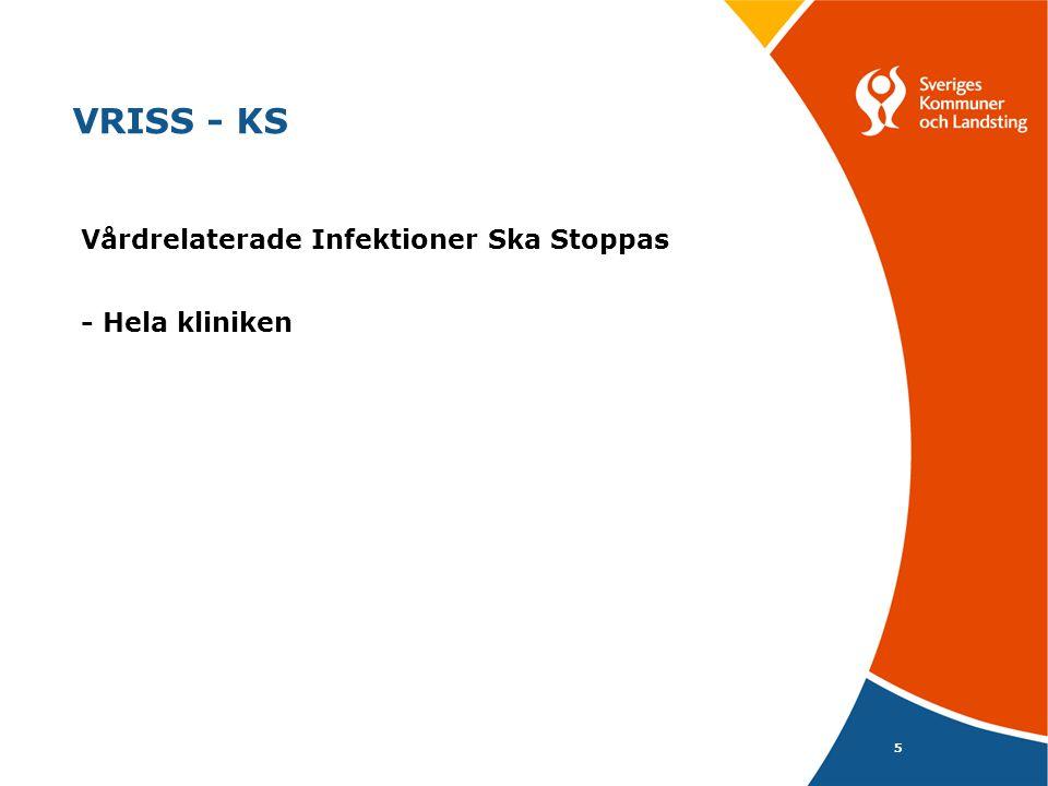 Vårdrelaterade Infektioner Ska Stoppas - Hela kliniken