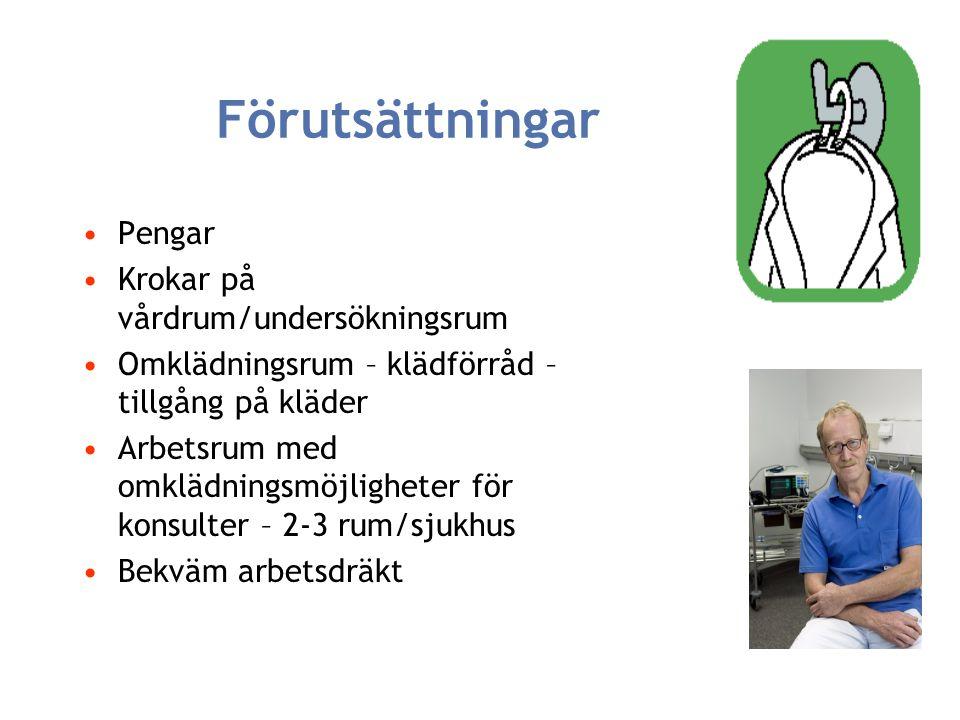 Förutsättningar Pengar Krokar på vårdrum/undersökningsrum