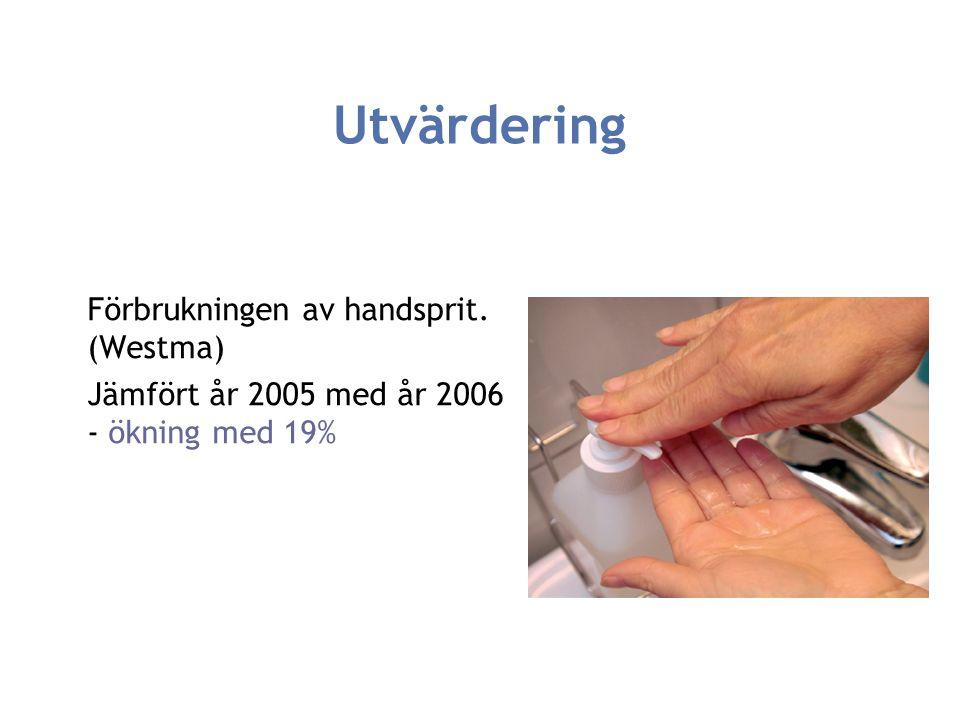 Utvärdering Förbrukningen av handsprit. (Westma)